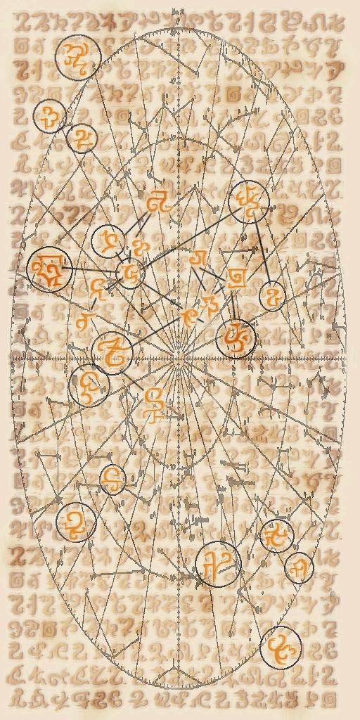 Gilgamesh's Wizard Tower Elder_Scroll