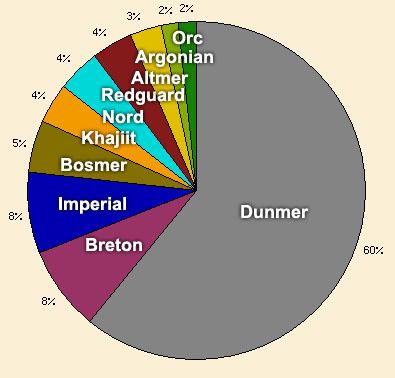 TR-Demographics.jpg