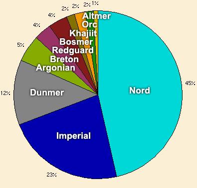 BM-Demographics.jpg
